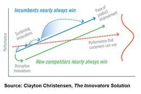 Disruptive_innovation_1
